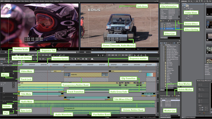 The incredibly intuitive user interface of Edius 6 make it the fastest, multi format editing software on the planet