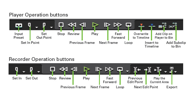 These are highly customizable buttons in Edius 6 that help simplyfy and speed up workflow